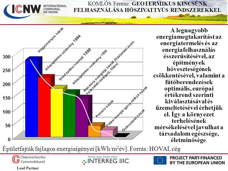 Épületfajták fajlagos energiaigényei [kWh/m2év]. Forrás: HOVAL cég
